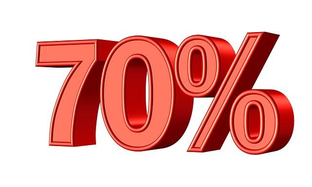 červená procenta